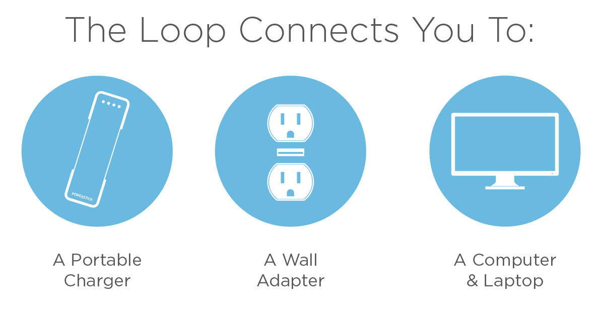 The Loop Connects you
