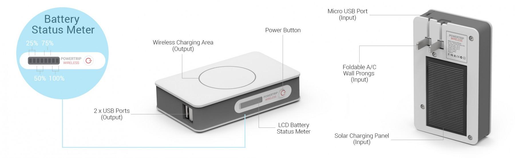 PowerTrip Wireless Diagram