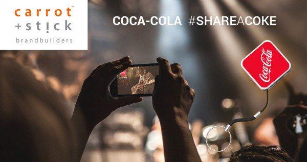 Coke Case Study