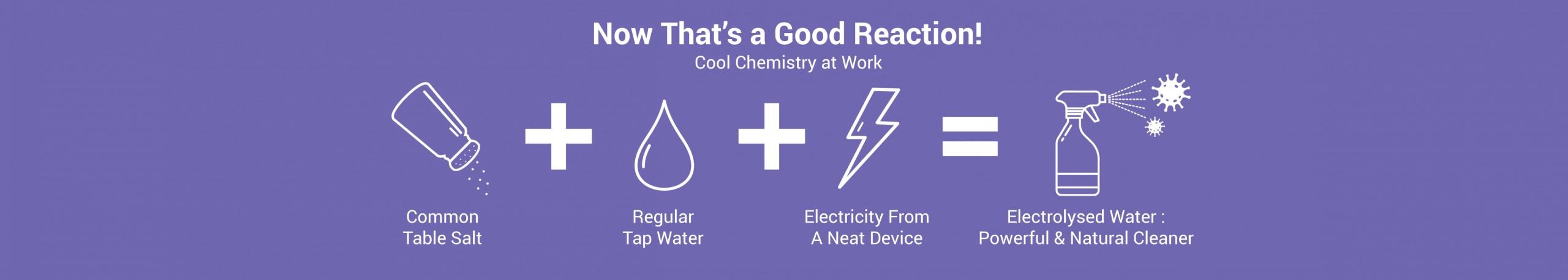 Cool Chemistry